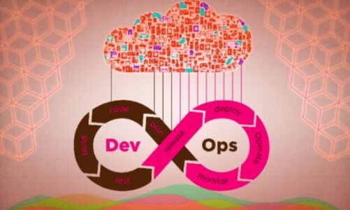 The Importance Of DevOps In The Workplace. Check the Info