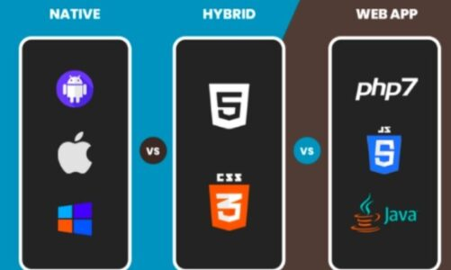 Differences Between Native App, Web App And Hybrid App