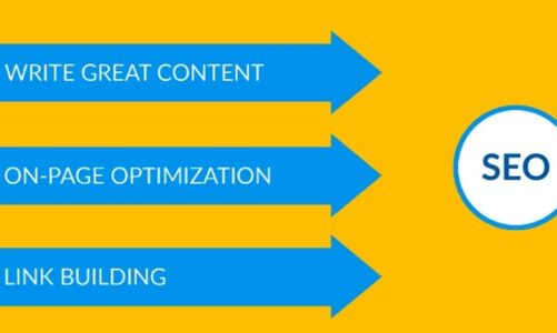 Everything You Need To Know About SEO Positioning